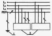 Система TN-C (нулевой рабочий и нулевой защитный проводники объединены по всей сети)
