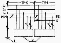Система TN-C-S (в части сети нулевой рабочий и нулевой защитный проводники объединены)